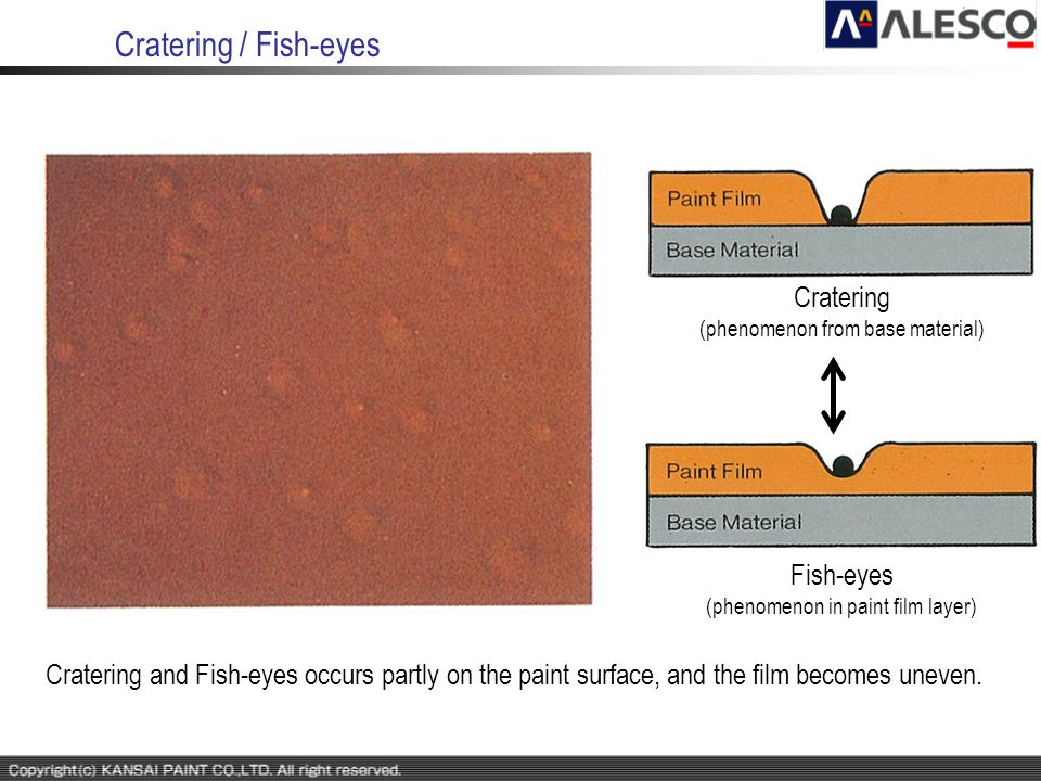 Cratering / Fish-eyes Cratering and Fish-eyes occurs partly on the paint surface, and the film becomes uneven. Cratering (phenomenon from base materia