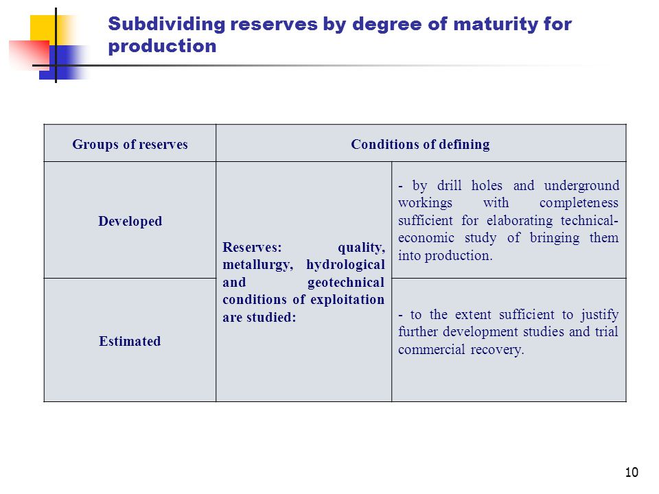 10 Subdividing reserves by degree of maturity for production Groups of reservesConditions of defining Developed Reserves: quality, metallurgy, hydrolo