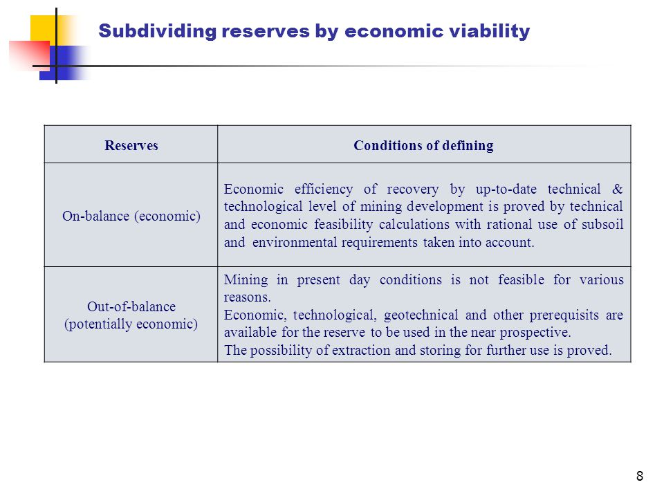 8 Subdividing reserves by economic viability ReservesConditions of defining On-balance (economic) Economic efficiency of recovery by up-to-date techni