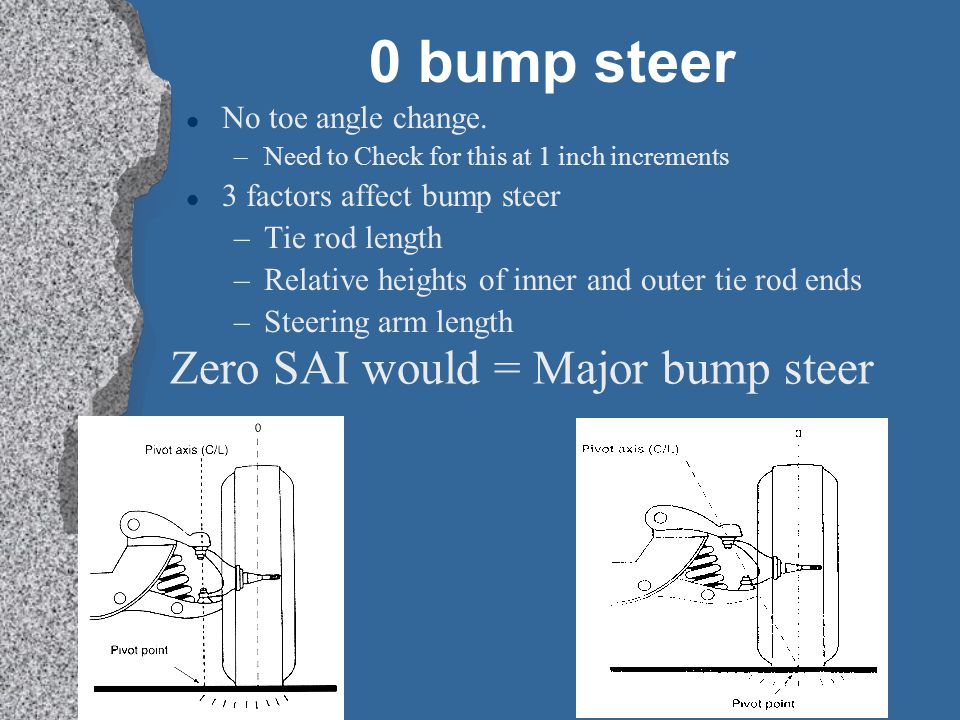 0 bump steer l No toe angle change. –Need to Check for this at 1 inch increments l 3 factors affect bump steer –Tie rod length –Relative heights of in