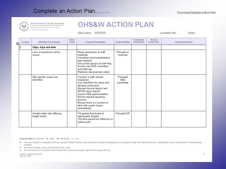 Complete an Action Plan…….. Download Sample Action Plan
