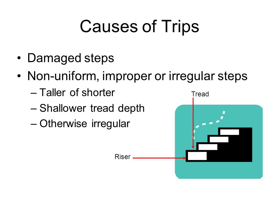 Causes of Trips Changes in elevation or levels –Unmarked steps or ramps Rumpled or rolled-up carpets/mats or carpets with curled edges Irregularities in walking surfaces –Thresholds or gaps Missing or uneven floor tiles & bricks