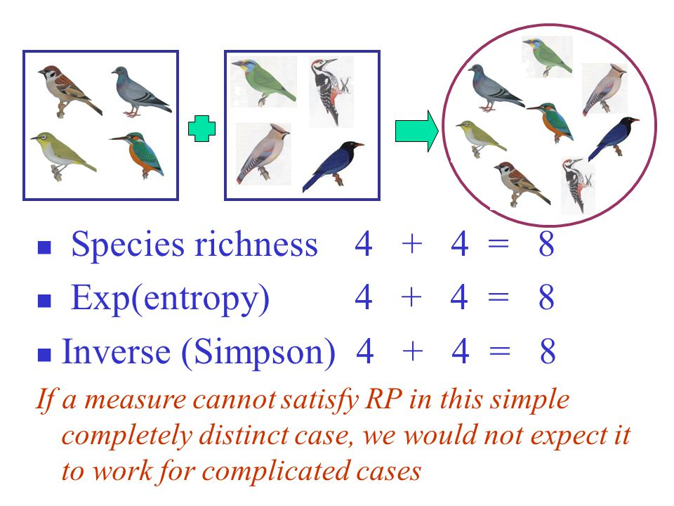 Species richness 4 + 4 = 8 Exp(entropy) 4 + 4 = 8 Inverse (Simpson) 4 + 4 = 8 If a measure cannot satisfy RP in this simple completely distinct case, we would not expect it to work for complicated cases