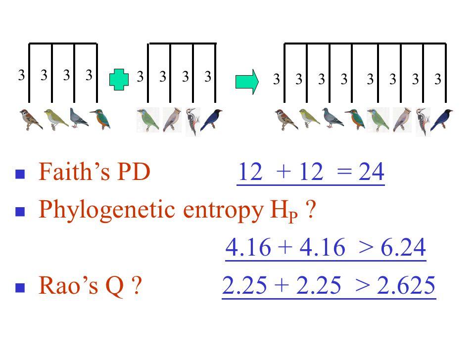 3333 3333 33333333 Faith's PD 12 + 12 = 24 Phylogenetic entropy H P .