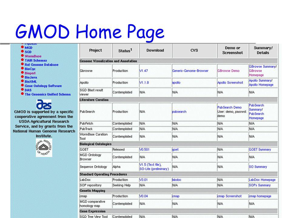 GMOD Home Page