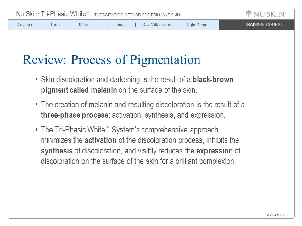 © 2004 Nu Skin ® TRAINING COURSE CleanserTonerMaskEssenceDay Milk Lotion Nu Skin ® Tri-Phasic White ™ — THE SCIENTIFIC METHOD FOR BRILLIANT SKIN Night Cream Review: Process of Pigmentation Skin discoloration and darkening is the result of a black-brown pigment called melanin on the surface of the skin.