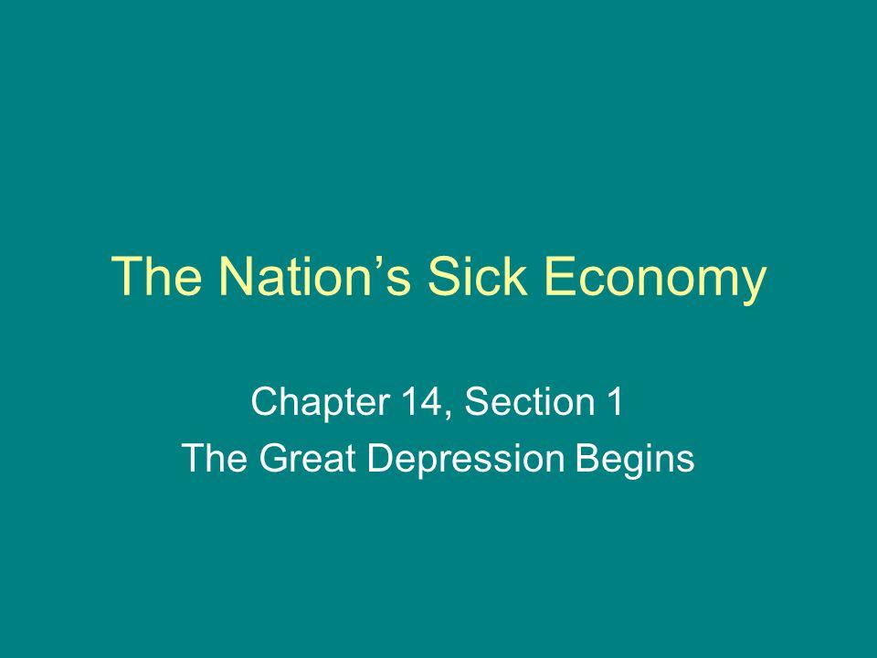 Depression Indicators Textbook page 470 Bank FailuresBusiness Failures Income & SpendingUnemployment
