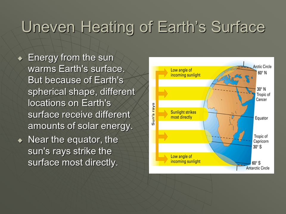  Earth s surface can be divided into different temperature zones based on lines of latitude.