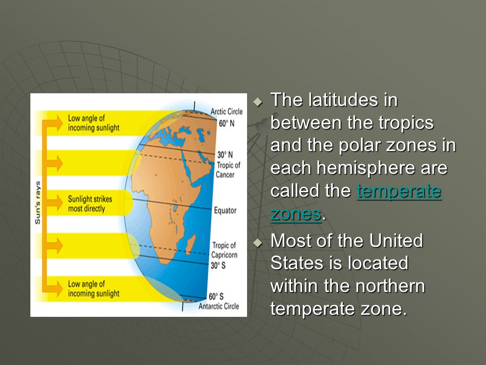  The latitudes in between the tropics and the polar zones in each hemisphere are called the temperate zones. temperate zonestemperate zones  Most of