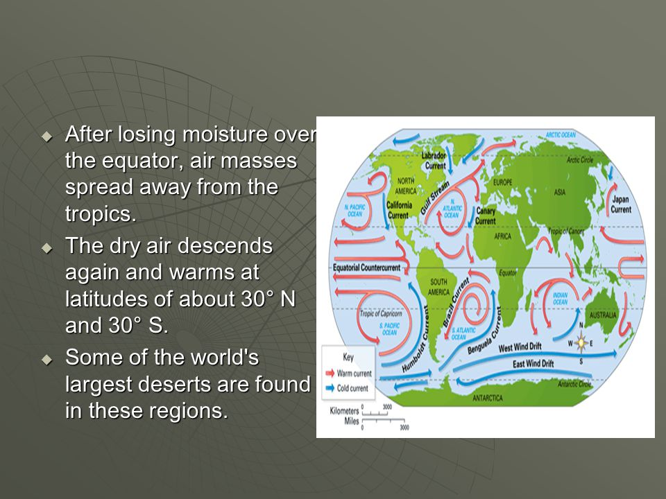  After losing moisture over the equator, air masses spread away from the tropics.  The dry air descends again and warms at latitudes of about 30° N