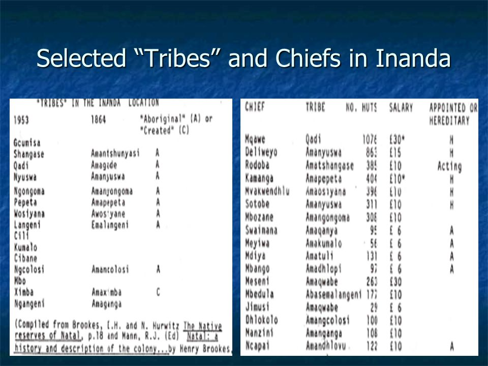 Selected Tribes and Chiefs in Inanda