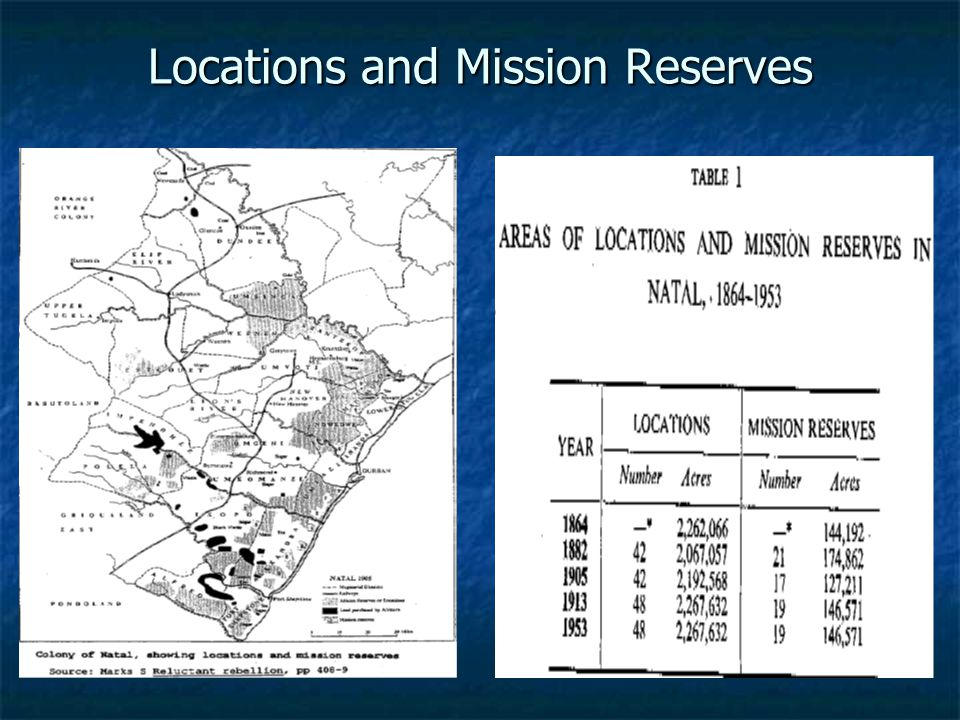 Locations and Mission Reserves