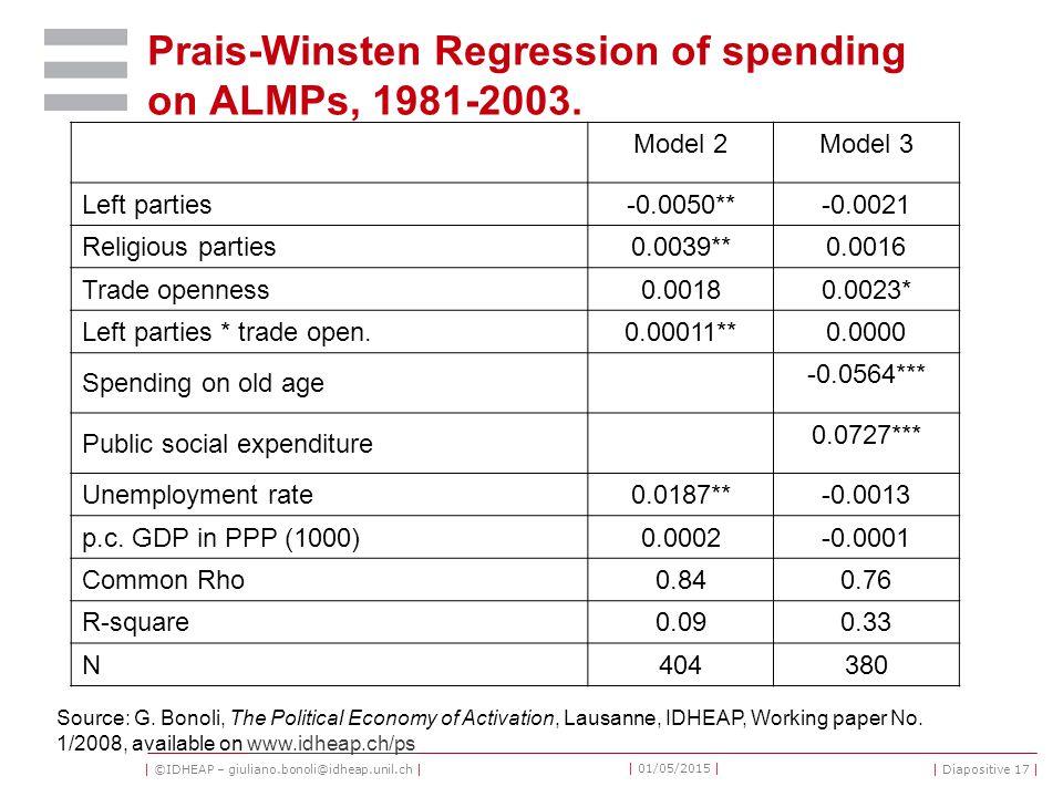 | ©IDHEAP – giuliano.bonoli@idheap.unil.ch | | 01/05/2015 | | Diapositive 17 | Prais-Winsten Regression of spending on ALMPs, 1981-2003.