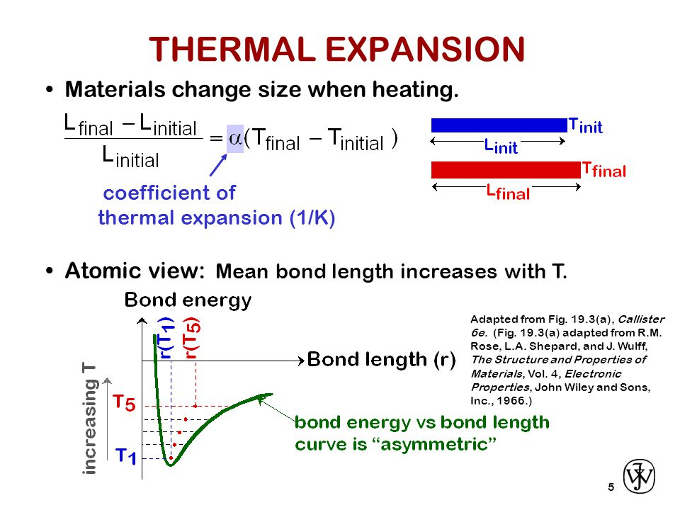 6 Q: Why does  generally decrease with increasing bond energy.
