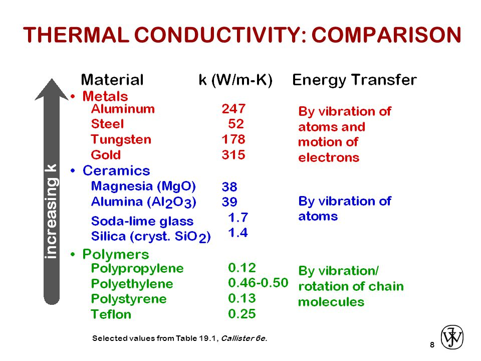 9 Occurs due to: --uneven heating/cooling --mismatch in thermal expansion.