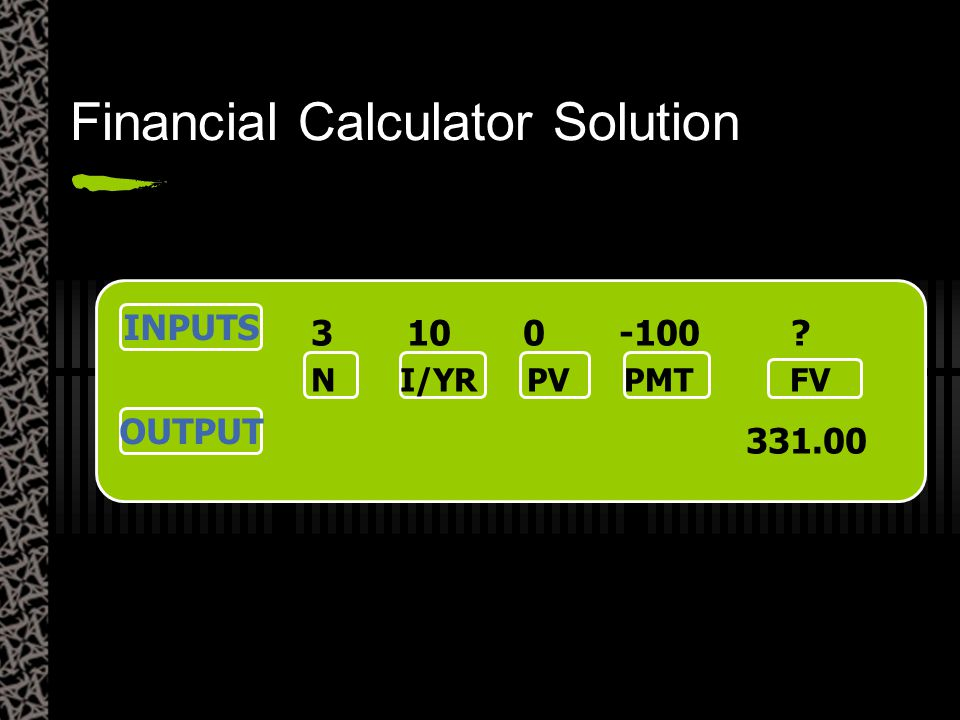 Financial Calculator Solution INPUTS OUTPUT 310 0 -100 ? 331.00 NI/YRPV PMT FV
