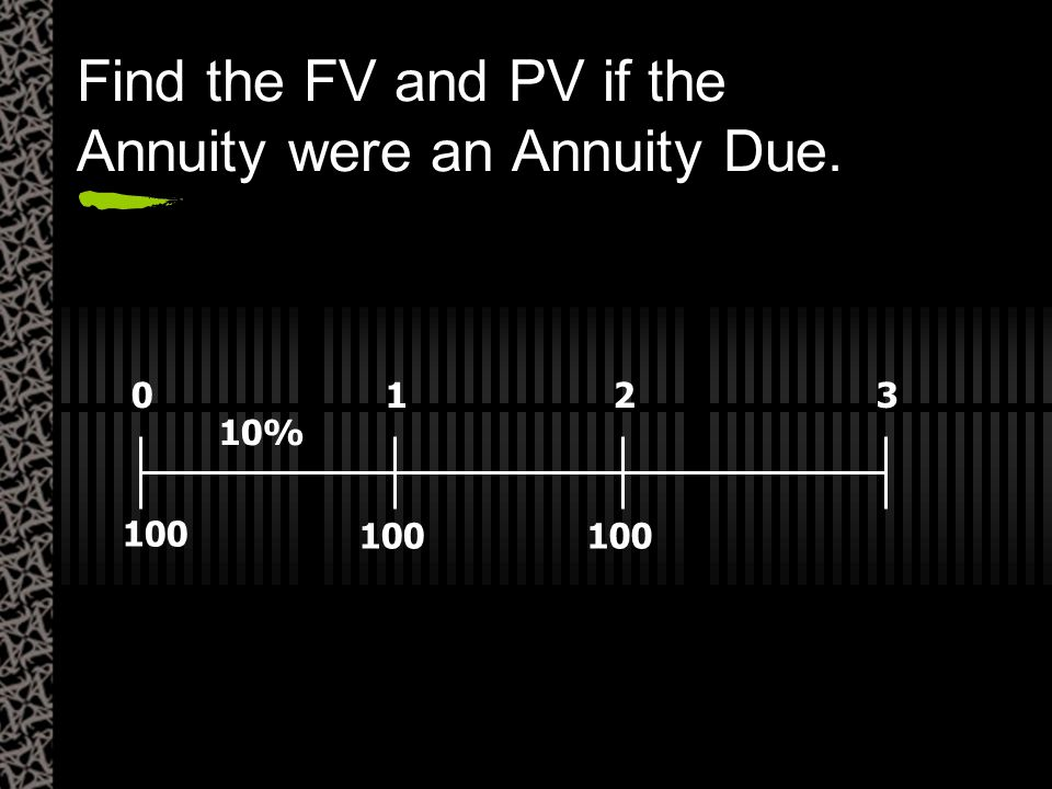 100 0123 10% 100 Find the FV and PV if the Annuity were an Annuity Due.