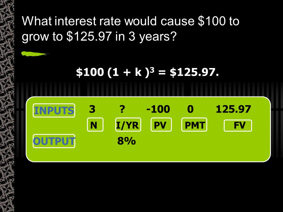 $100 (1 + k ) 3 = $125.97. What interest rate would cause $100 to grow to $125.97 in 3 years? INPUTS OUTPUT NI/YRPV PMT FV 3 ? -100 0 125.97 8%