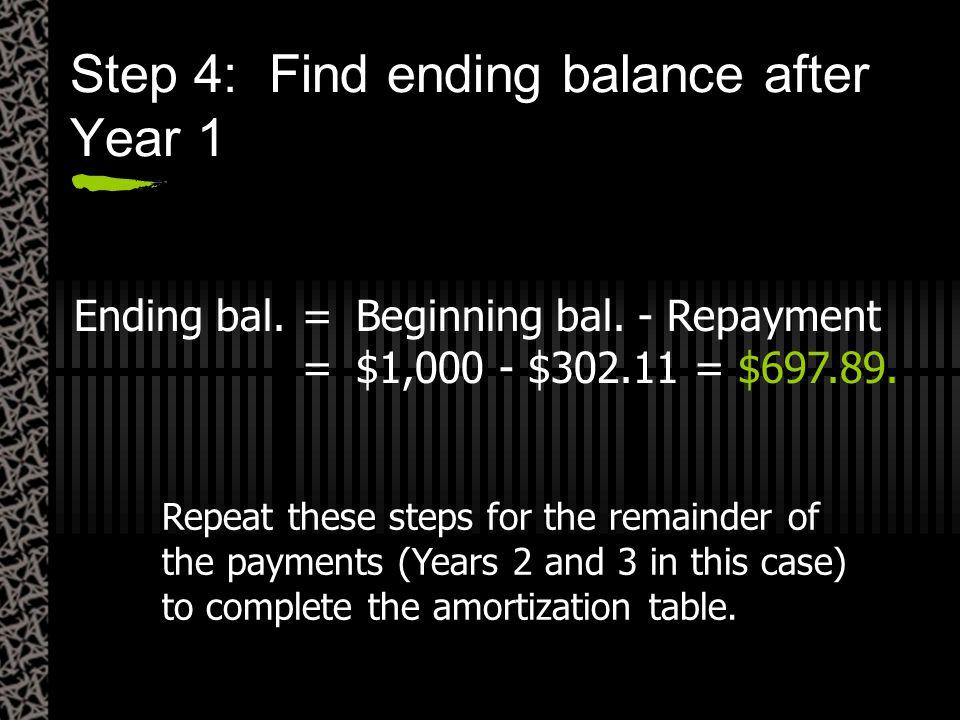 Ending bal.=Beginning bal. - Repayment =$1,000 - $302.11 = $697.89.