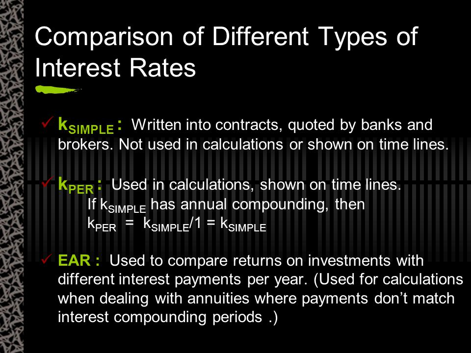 Comparison of Different Types of Interest Rates k SIMPLE : Written into contracts, quoted by banks and brokers. Not used in calculations or shown on t