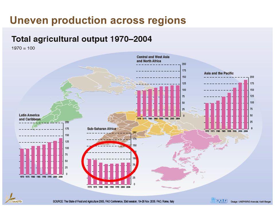 Uneven production across regions