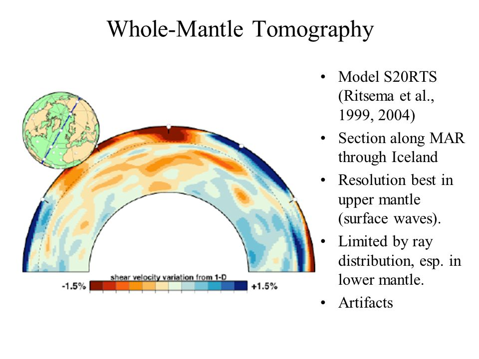 Whole-Mantle Tomography Model S20RTS (Ritsema et al., 1999, 2004) Section along MAR through Iceland Resolution best in upper mantle (surface waves). L
