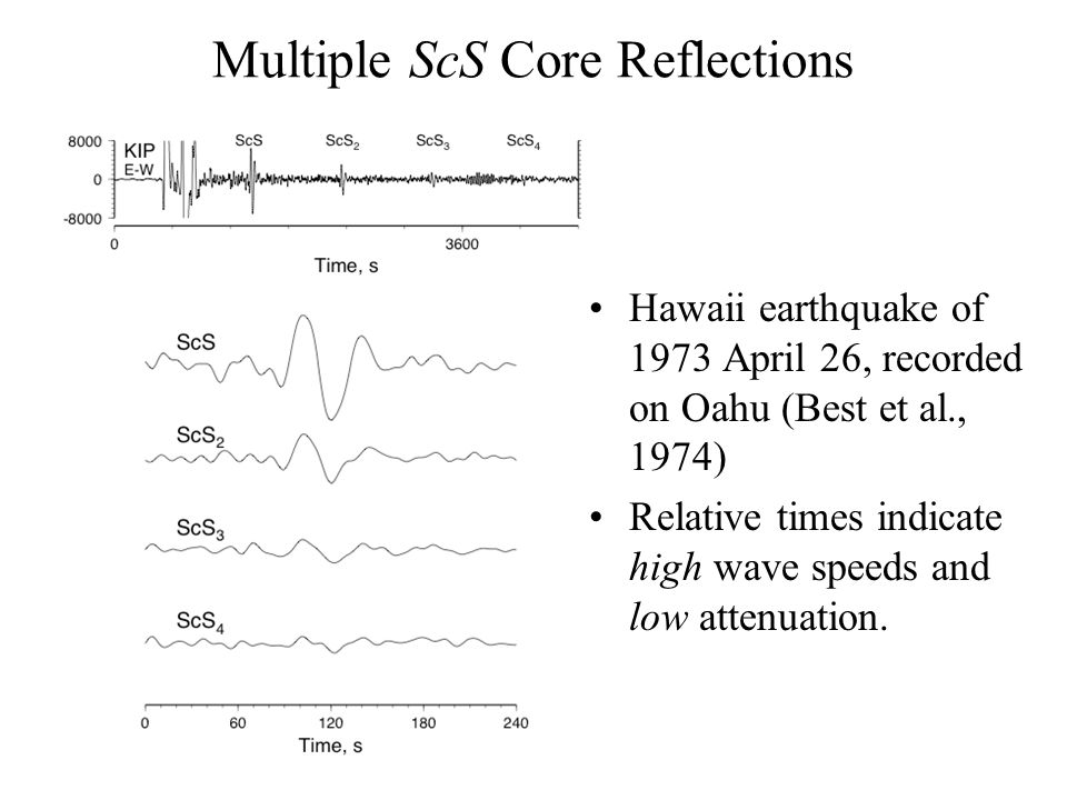 Multiple ScS Core Reflections Hawaii earthquake of 1973 April 26, recorded on Oahu (Best et al., 1974) Relative times indicate high wave speeds and lo