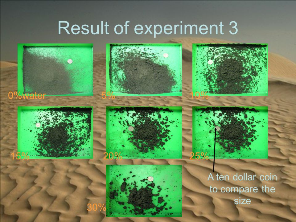 Theory 1st stage: dry and soft Only friction The sand particle will slide easily, and thus softer