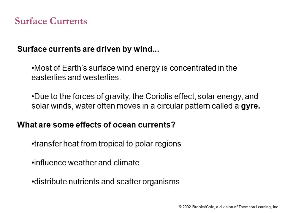 © 2002 Brooks/Cole, a division of Thomson Learning, Inc. Surface Currents Surface currents are driven by wind... Most of Earth's surface wind energy i