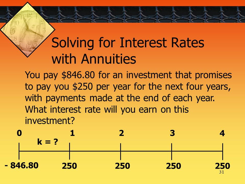 31 250 0123 k = ? - 846.80 4 250 You pay $846.80 for an investment that promises to pay you $250 per year for the next four years, with payments made