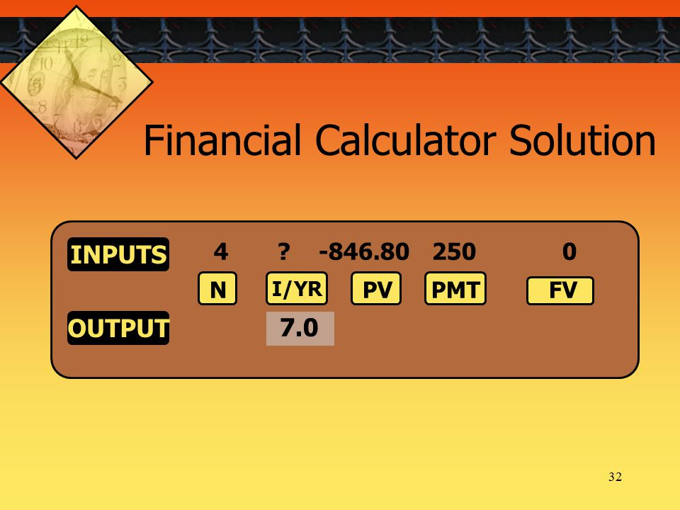 32 Financial Calculator Solution INPUTS OUTPUT 4 -846.80 250 0 7.0 N I/YR PV PMT FV