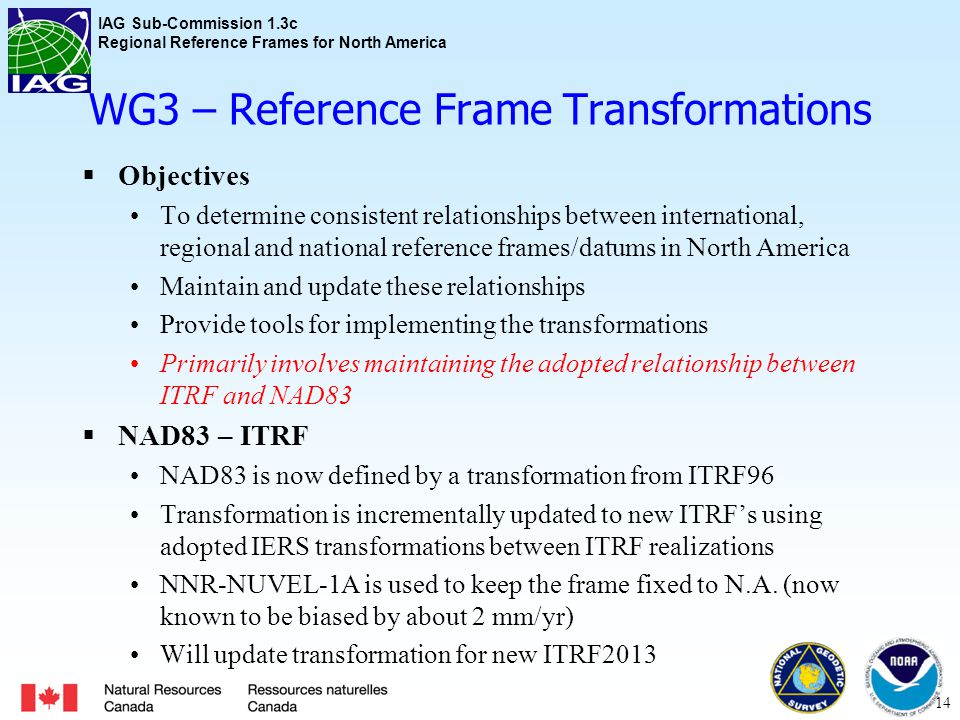 IAG Sub-Commission 1.3c Regional Reference Frames for North America WG3 – Reference Frame Transformations  Objectives To determine consistent relationships between international, regional and national reference frames/datums in North America Maintain and update these relationships Provide tools for implementing the transformations Primarily involves maintaining the adopted relationship between ITRF and NAD83  NAD83 – ITRF NAD83 is now defined by a transformation from ITRF96 Transformation is incrementally updated to new ITRF's using adopted IERS transformations between ITRF realizations NNR-NUVEL-1A is used to keep the frame fixed to N.A.