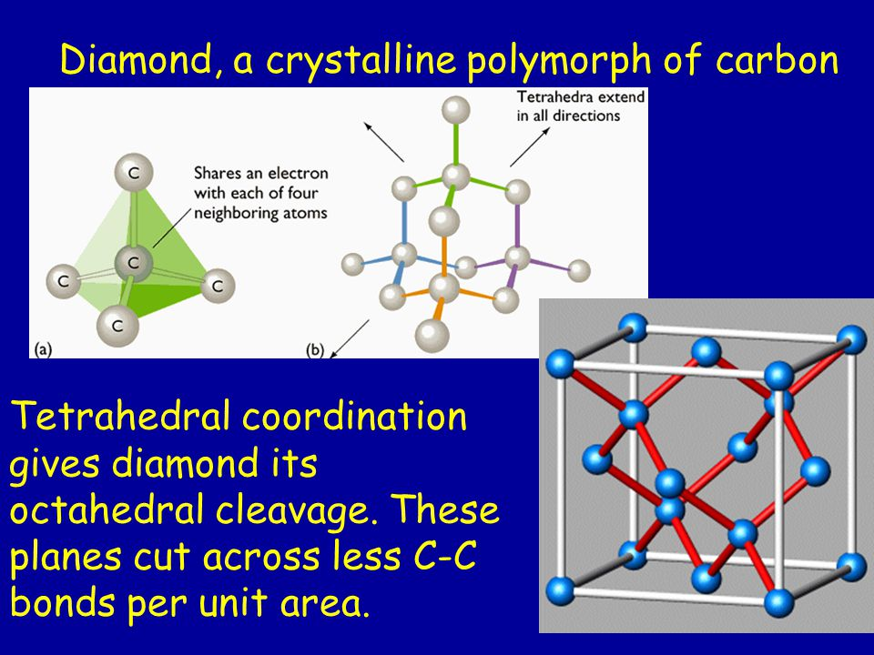 Diamond, a crystalline polymorph of carbon Tetrahedral coordination gives diamond its octahedral cleavage.