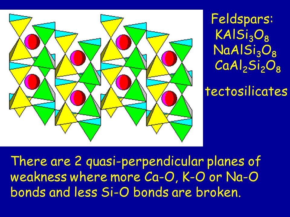 Feldspars: KAlSi 3 O 8 NaAlSi 3 O 8 CaAl 2 Si 2 O 8 There are 2 quasi-perpendicular planes of weakness where more Ca-O, K-O or Na-O bonds and less Si-O bonds are broken.