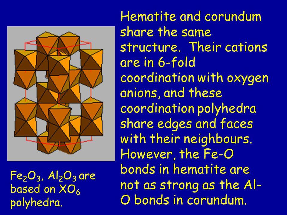 Hematite and corundum share the same structure.