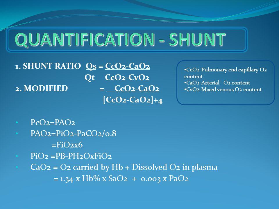 1. SHUNT RATIO Qs = CcO2-CaO2 Qt CcO2-CvO2 2.