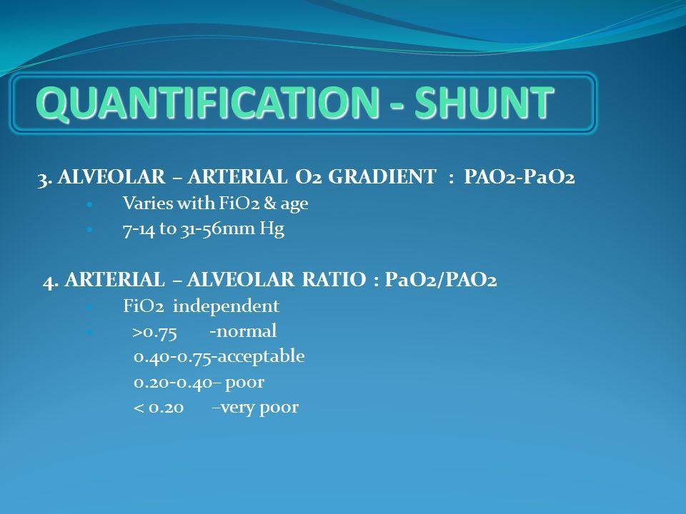 QUANTIFICATION - SHUNT 3.