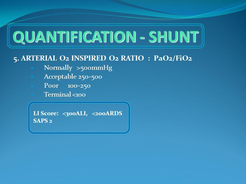 QUANTIFICATION - SHUNT 5.