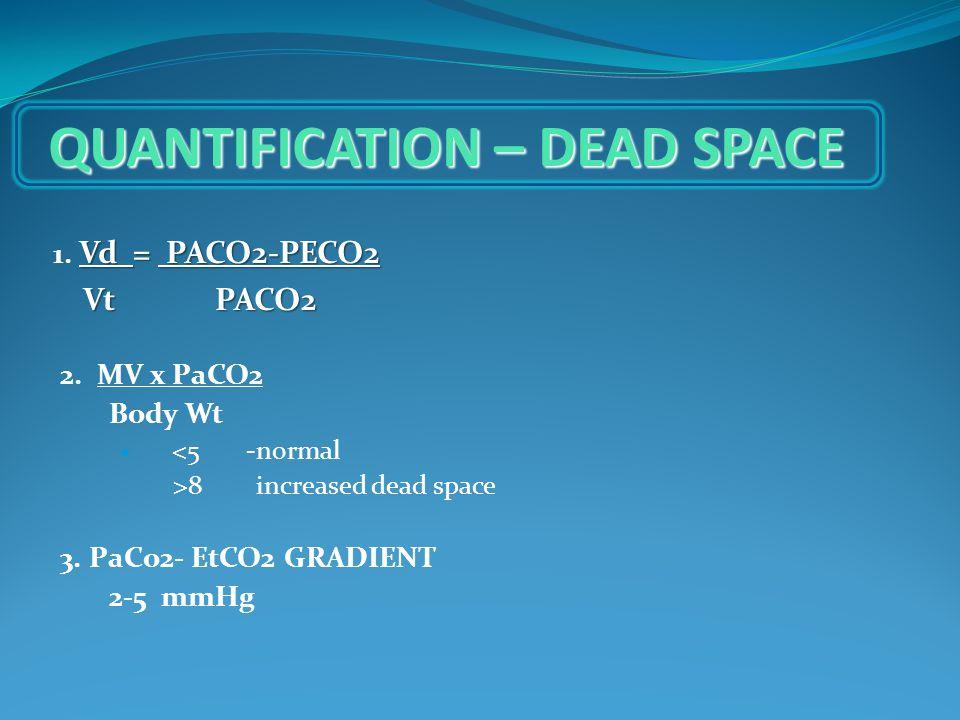 QUANTIFICATION – DEAD SPACE Vd = PACO2-PECO2 1. Vd = PACO2-PECO2 Vt PACO2 Vt PACO2 2.