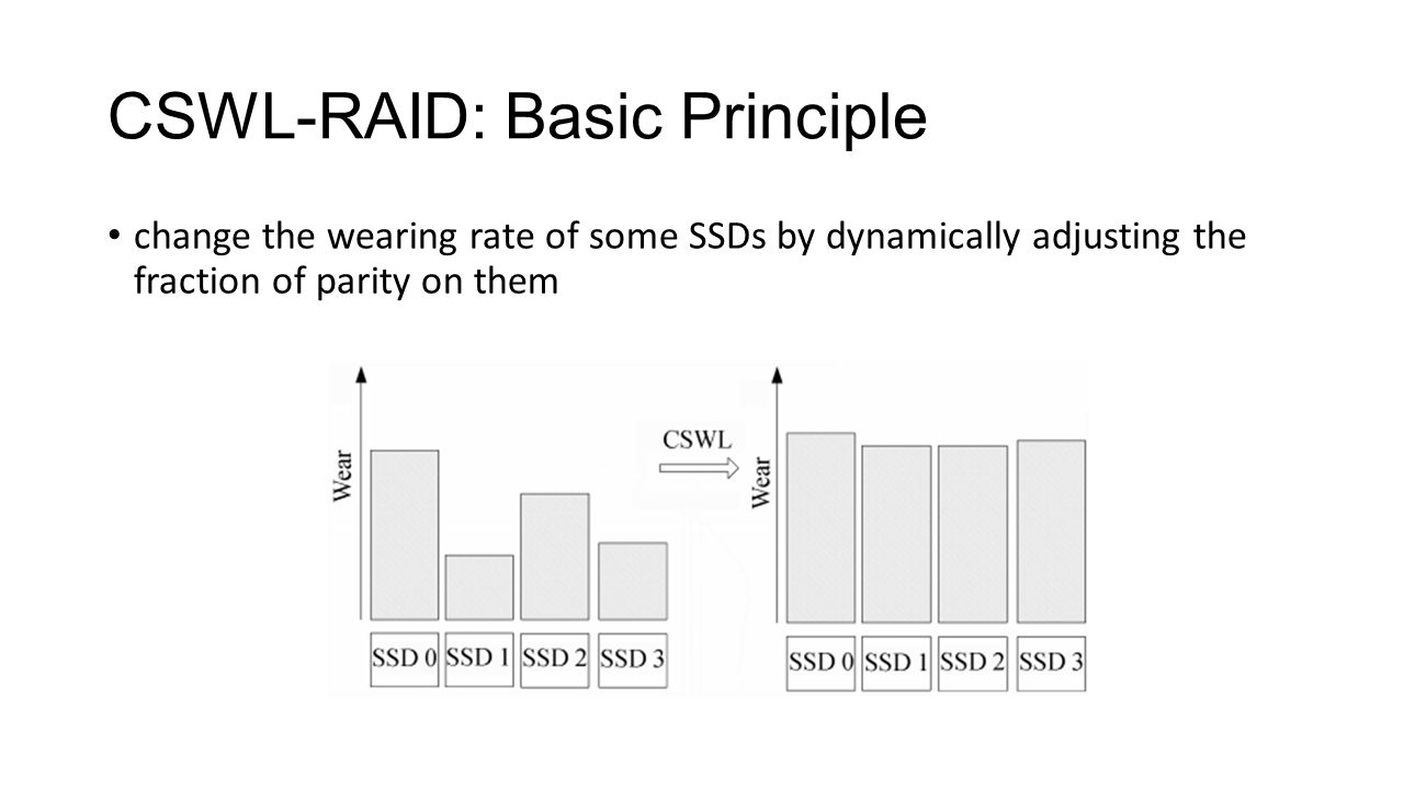 CSWL-RAID: Basic Principle change the wearing rate of some SSDs by dynamically adjusting the fraction of parity on them