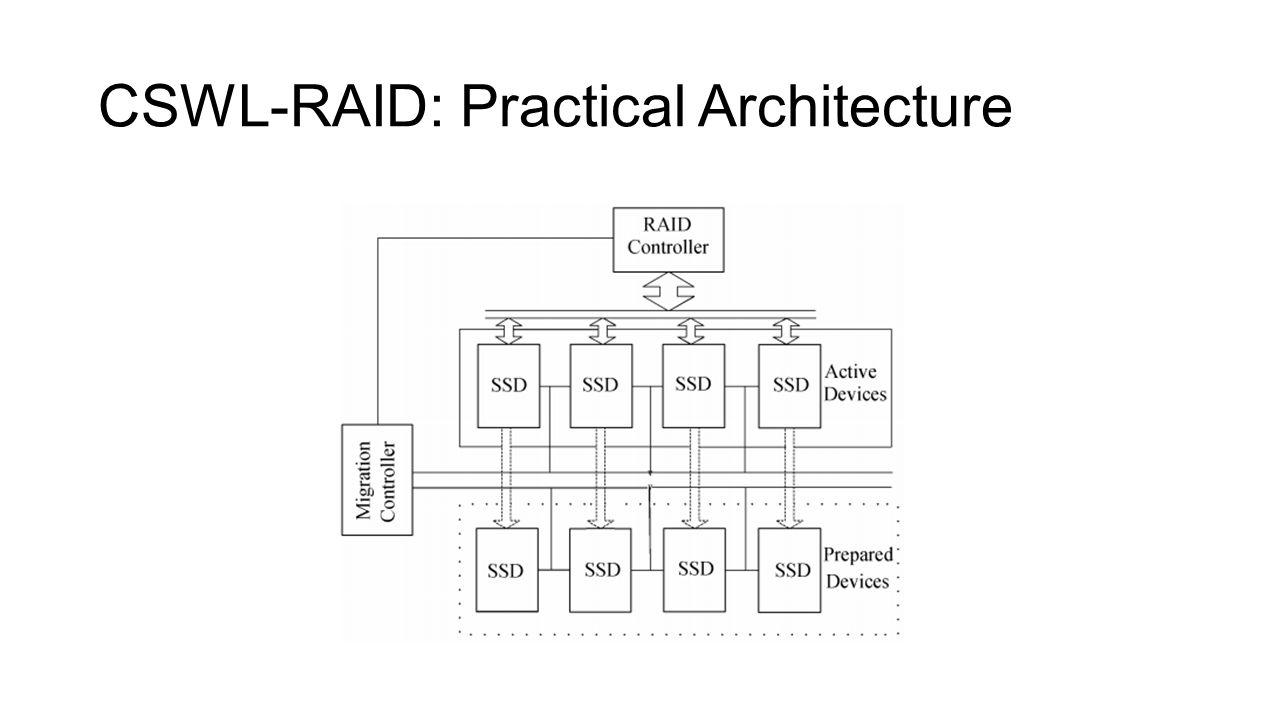 CSWL-RAID: Practical Architecture