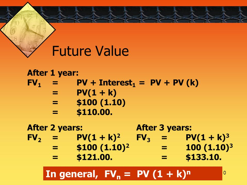 10 After 1 year: FV 1 =PV + Interest 1 = PV + PV (k) =PV(1 + k) =$100 (1.10) =$110.00.