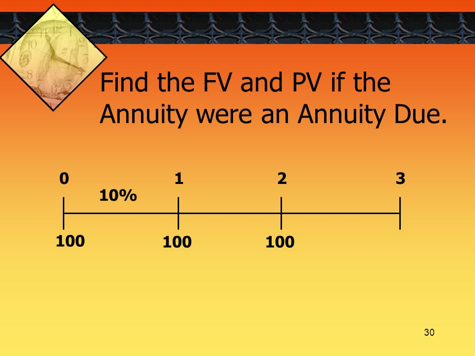 30 100 0123 10% 100 Find the FV and PV if the Annuity were an Annuity Due.