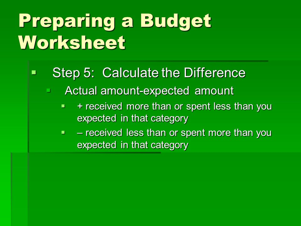 Preparing a Budget Worksheet  Step 5: Calculate the Difference  Actual amount-expected amount  + received more than or spent less than you expected in that category  – received less than or spent more than you expected in that category