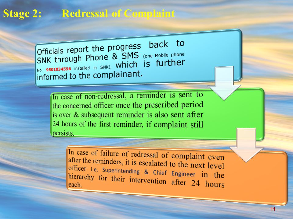 Stage 2:Redressal of Complaint 11