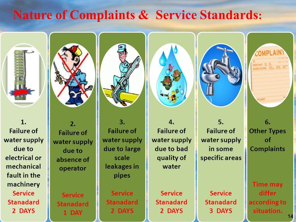 Nature of Complaints & Service Standards : 1.