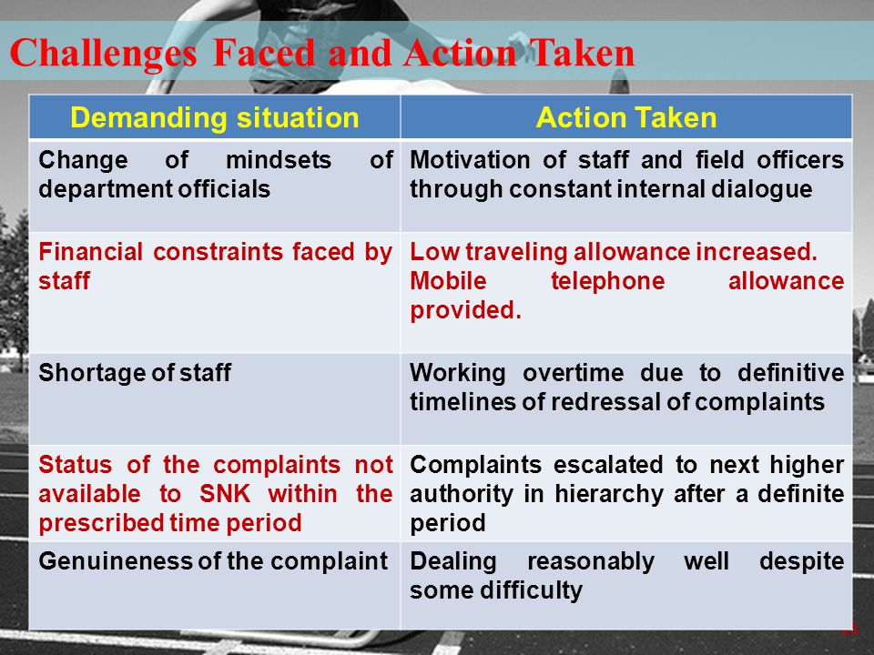 Challenges Faced and Action Taken 23 Demanding situationAction Taken Change of mindsets of department officials Motivation of staff and field officers through constant internal dialogue Financial constraints faced by staff Low traveling allowance increased.