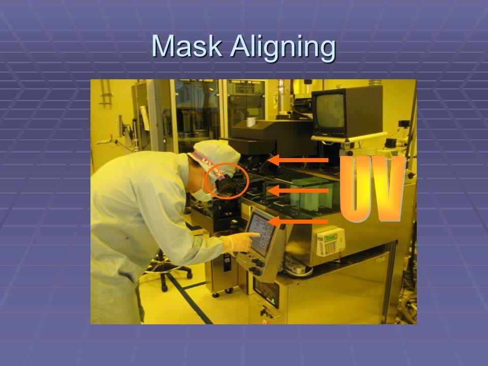 Mask Aligning