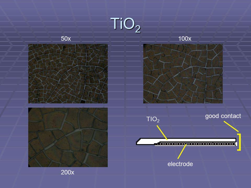 TiO 2 50x100x 200x TIO 2 electrode ] good contact
