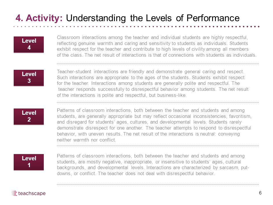 4. Activity: Understanding the Levels of Performance 6 Classroom interactions among the teacher and individual students are highly respectful, reflect